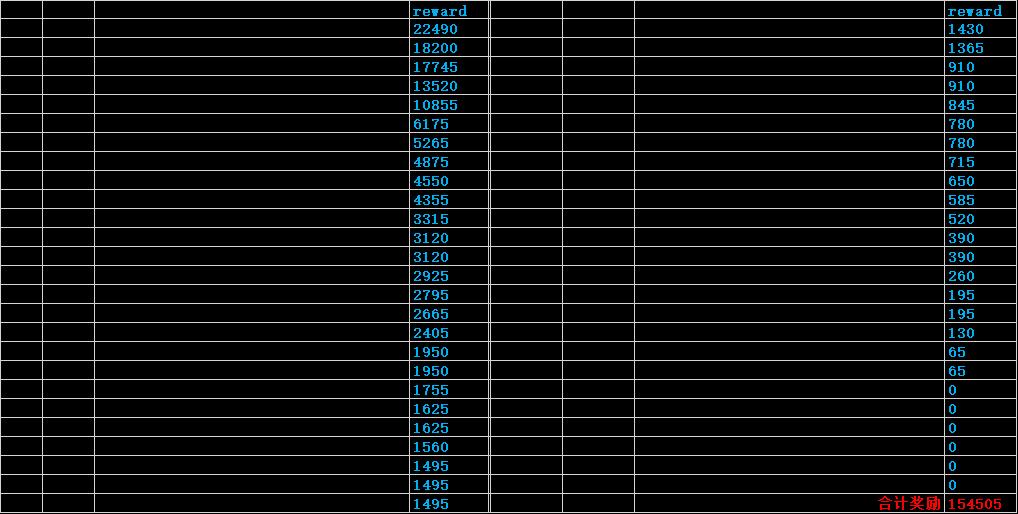 reward-table-083